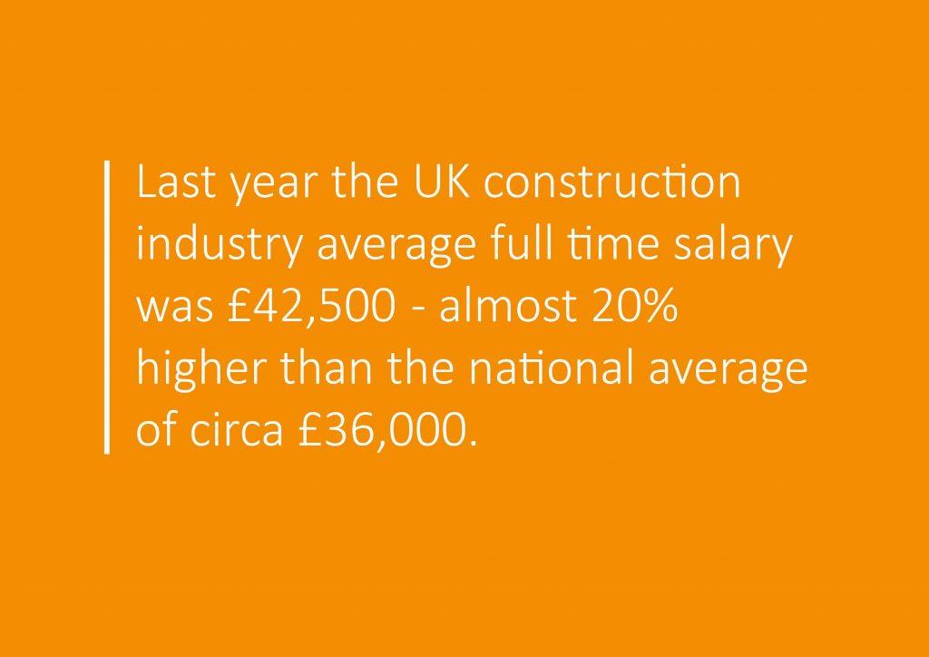 Construction Salary Survey - January 2020